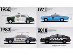 60秒でわかる! フォード製パトカー、59年の変遷