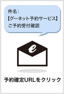 STEP4 ご予約受付確認メールの予約確定URLをクリックします。