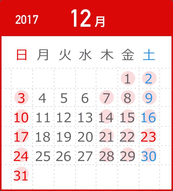 12月狙い目ポイント