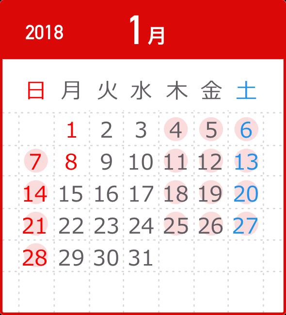 1月狙い目ポイント
