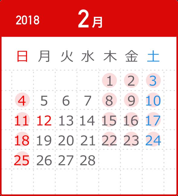 2月狙い目ポイント