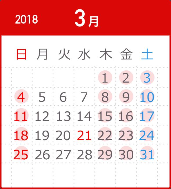 3月狙い目ポイント