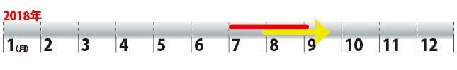 カレンダー トヨタ クラウン