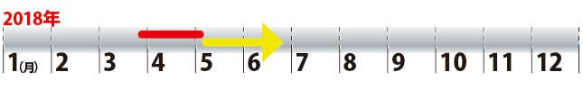 カレンダー 日産 セレナ e-POWER