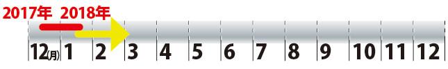 カレンダー 日産 スカイライン