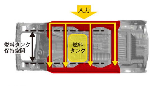 車体骨格の画像