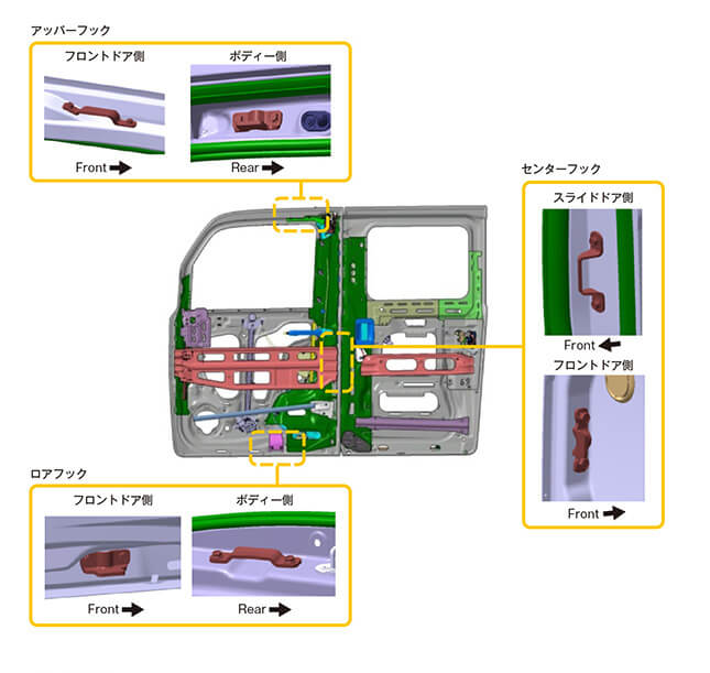 スライドドアのピラー構造の解説画像