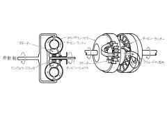 トルクコンバーターの仕組み・構造とは