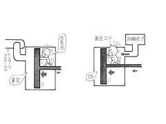 バキュームブレーキの仕組みと作動原理