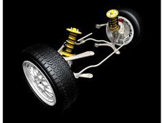 車高調の減衰力調整を車内(室内)から調整するようにする方法とは?