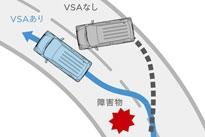 車両安定制御システム